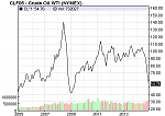 oilgraph.png